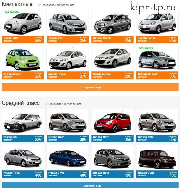 Список с предложениями по прокату авто на Кипре