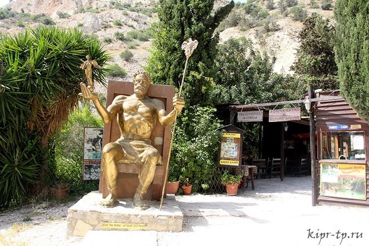Водопады Кипра на карте